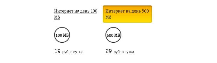 Опция «Интернет на день» на Билайне